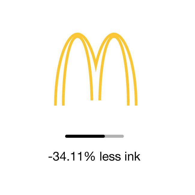 Экологически чистые версии известных логотипов, которые используют меньше чернил