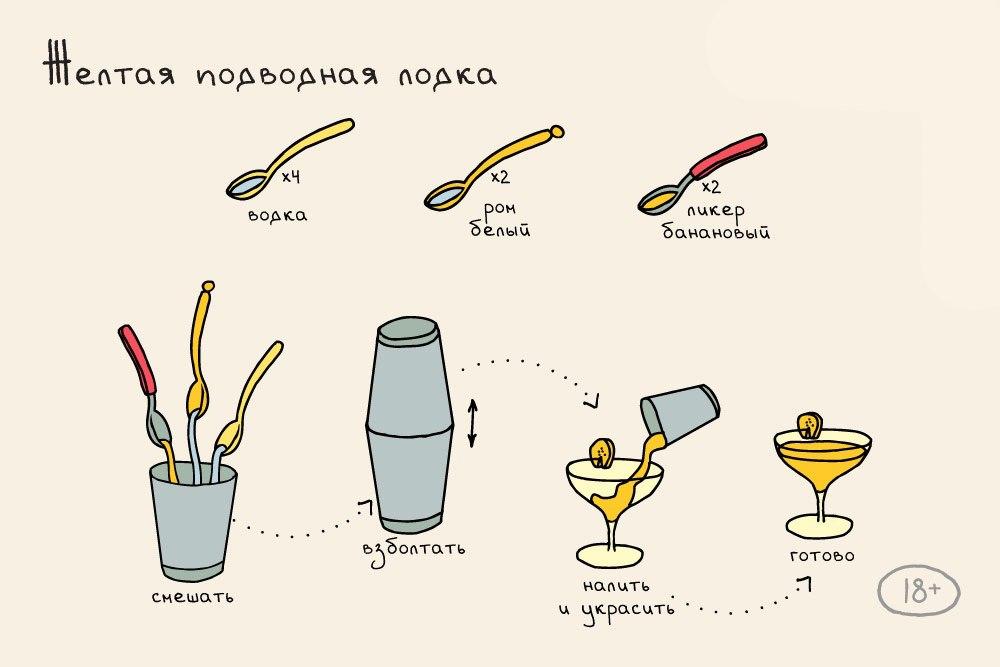 как пить коктейль подводная лодка