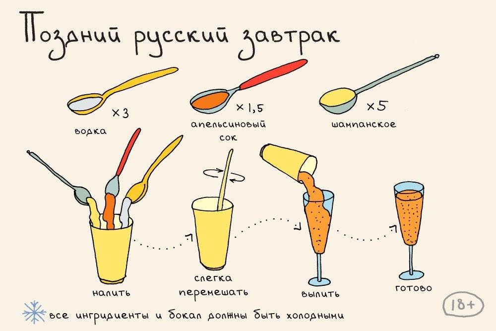 10 отличных коктейлей, которые можно приготовить самостоятельно