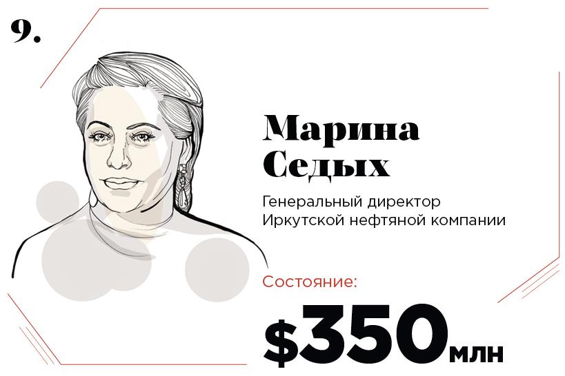 Самые богатые женщины России за 2017 год