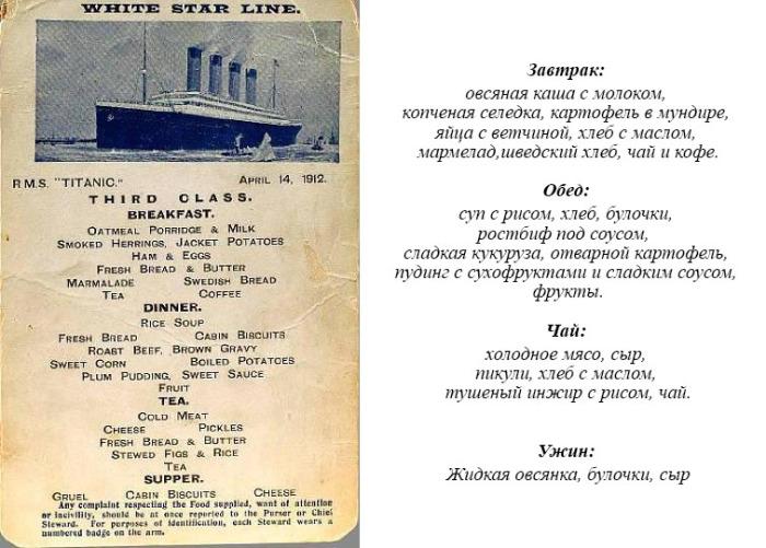 Чем кормили пассажиров Титаника?